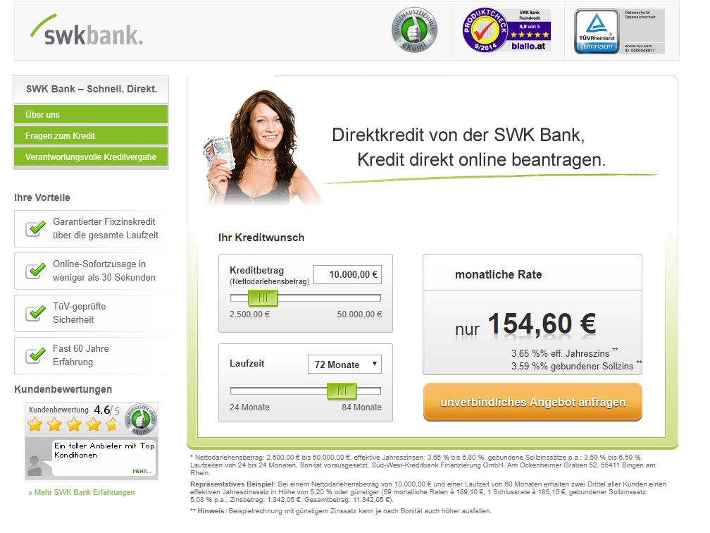 SWK Bank Kredit Test Erfahrungen